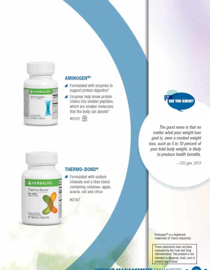 08 - Herbalife Aminogen and Herbalife Thermo-bond