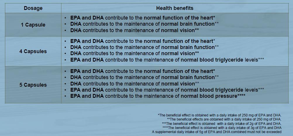 Herbalifeline Max - Benefits & Claims