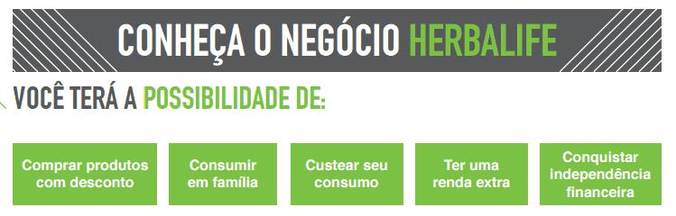Negócio Herbalife